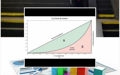 Inform-Azione, l'economia e la finanza raccontate con un linguaggio semplice. Ricchezza per tutti o solo per pochi? E' possibile calcolarlo?